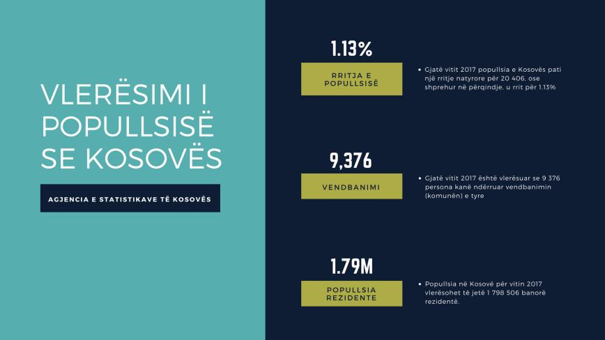 Popullsia e Kosoves (1).png