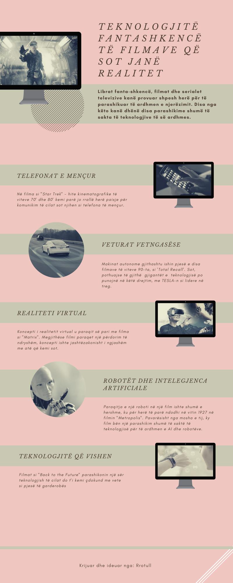 Teknologjitë të cilat konsideroheshin fantashkencë (1).png